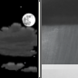 Tonight: Partly Cloudy then Slight Chance Rain Showers