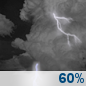 Sunday Night: Showers And Thunderstorms Likely