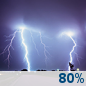 Saturday Night: Showers and thunderstorms.  Low around 53. Chance of precipitation is 80%.